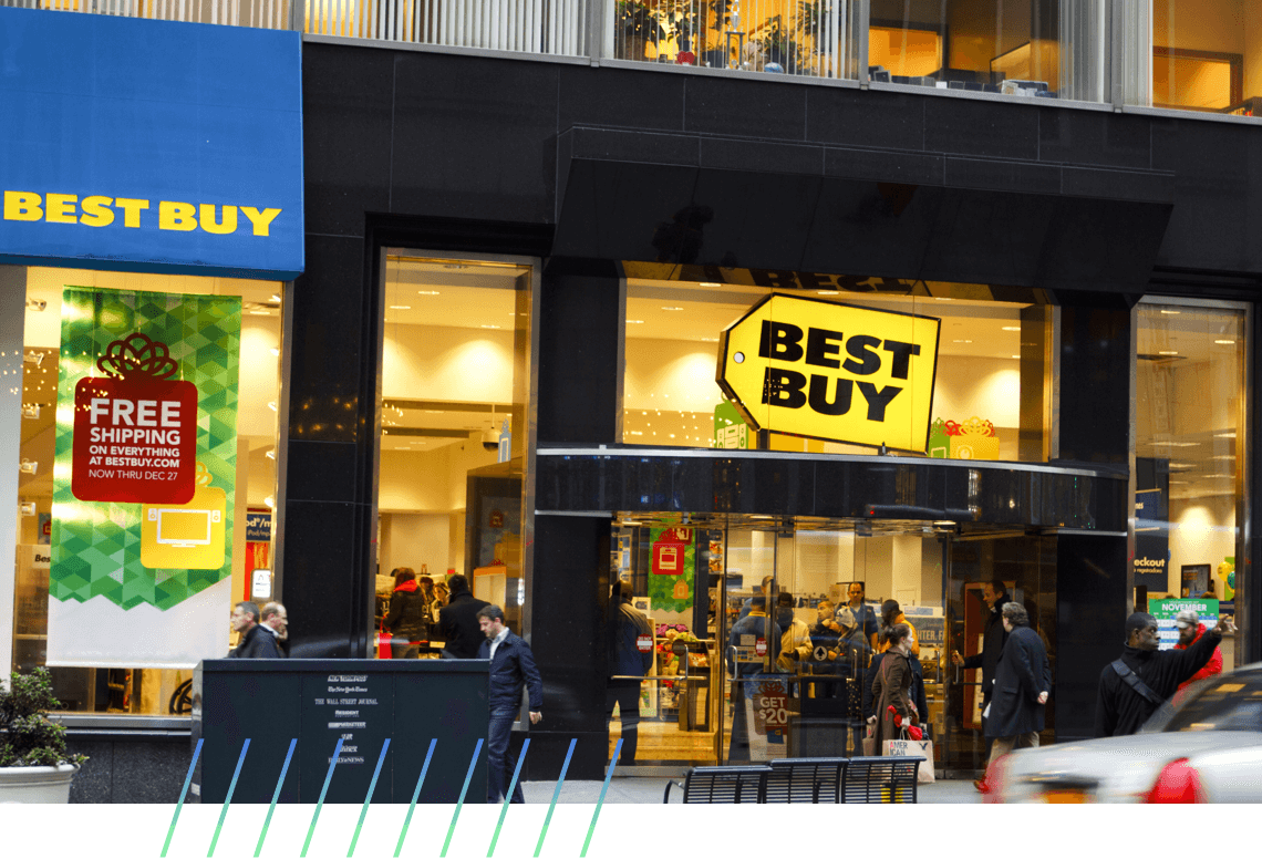 best buy in china business strategy